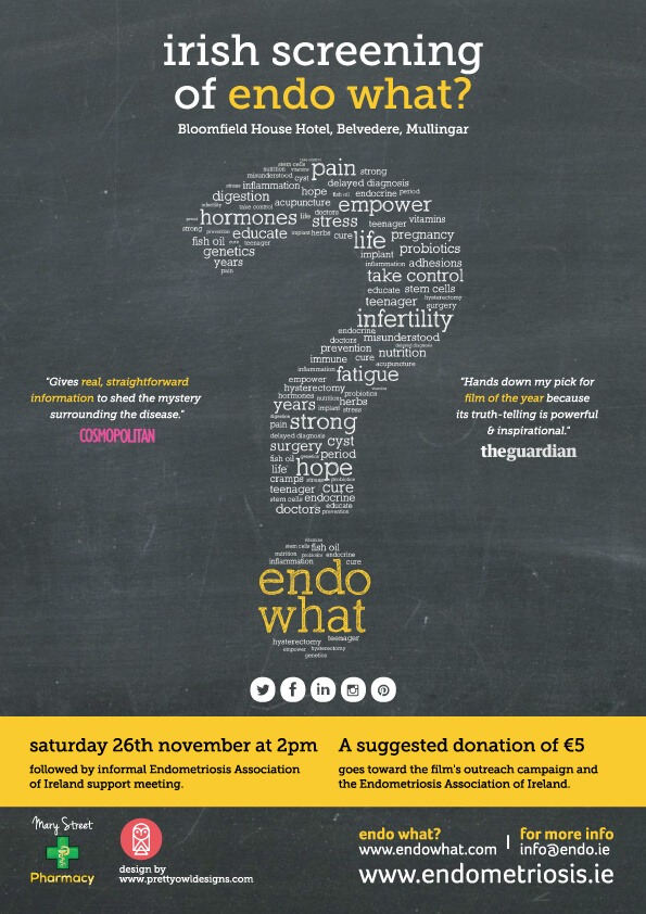 Endo What? Documentary Screening Mullingar