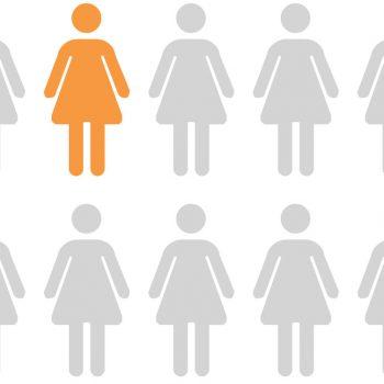 Symptoms of Endometriosis from the Endometriosis Association of Ireland
